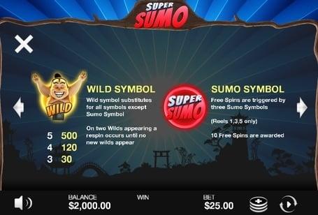 Символы и коэффициенты автомата Super Sumo