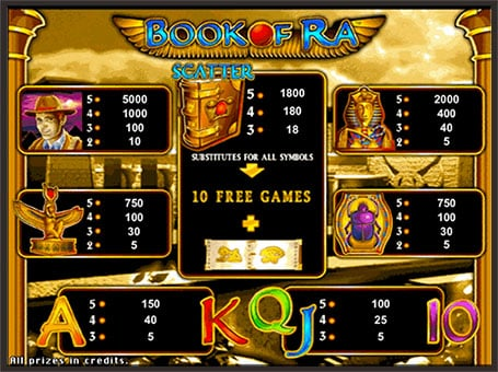 Фриспины в онлайн автомате Book of Ra