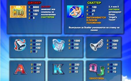 Игровые автоматы book of ra бесплатно