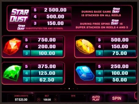 бонусные игровые автоматы 2021 с быстрым выводом